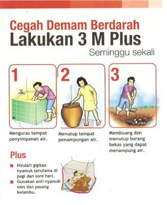 Pencegahan DBD